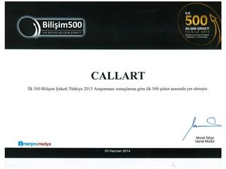 Callart Çağrı Merkezi Başarılarını Paylaşıyor.