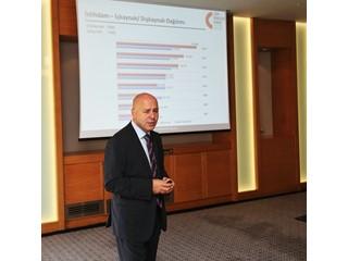 Çağrı merkezi sektörü pazarı 1,6 milyar USD seviyesine ulaştı